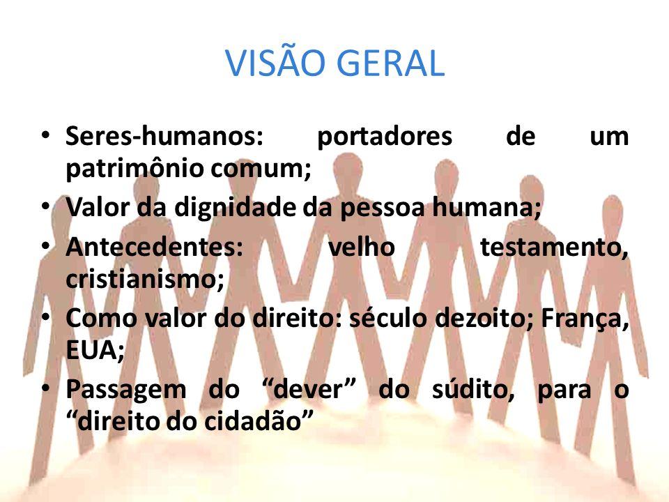 VISÃO GERAL Seres-humanos: portadores de um patrimônio comum; Valor da dignidade da pessoa humana; Antecedentes: velho testamento, cristianismo; Como