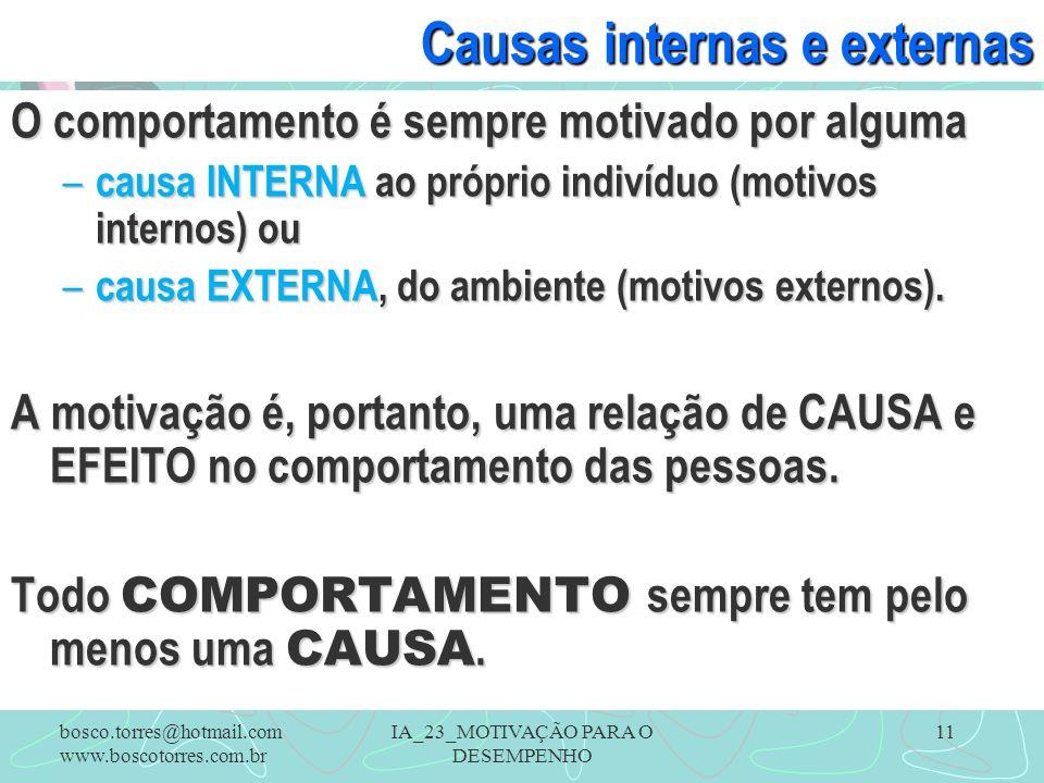 IA_23_MOTIVAÇÃO PARA O DESEMPENHO 11 Causas internas e externas O comportamento é sempre motivado por alguma – causa INTERNA ao próprio indivíduo (mot