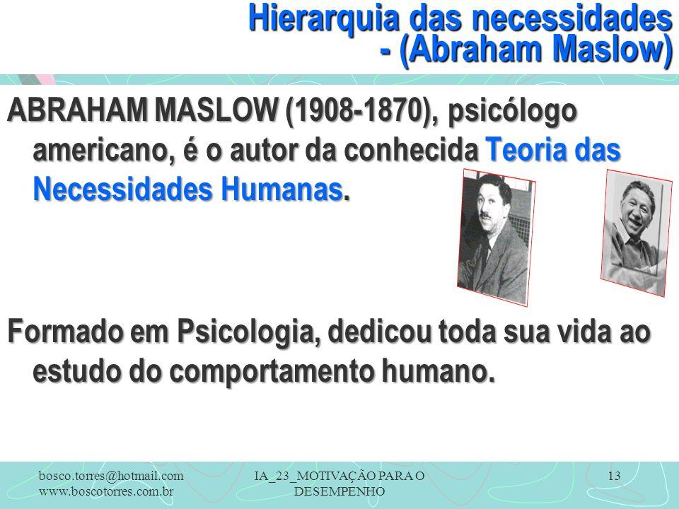 IA_23_MOTIVAÇÃO PARA O DESEMPENHO 13 Hierarquia das necessidades - (Abraham Maslow) ABRAHAM MASLOW (1908-1870), psicólogo americano, é o autor da conh