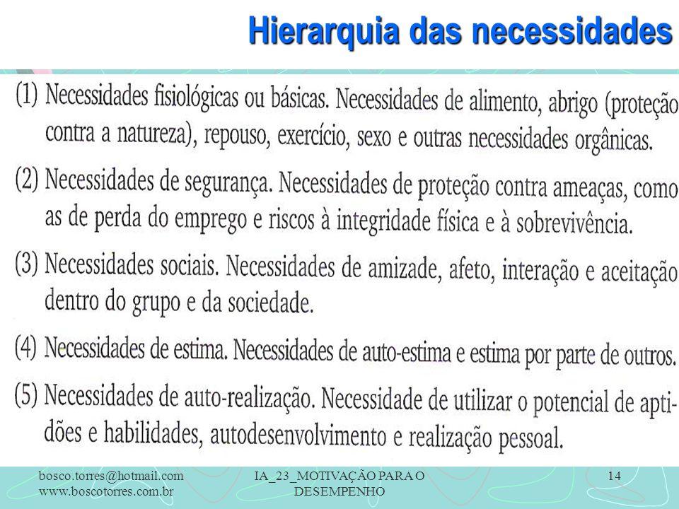 IA_23_MOTIVAÇÃO PARA O DESEMPENHO 14 Hierarquia das necessidades. bosco.torres@hotmail.com www.boscotorres.com.br