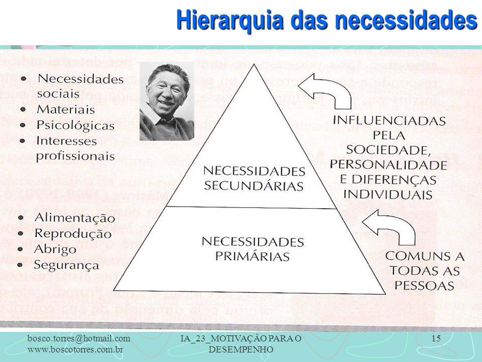IA_23_MOTIVAÇÃO PARA O DESEMPENHO 15 Hierarquia das necessidades. bosco.torres@hotmail.com www.boscotorres.com.br