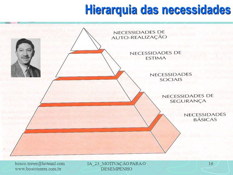 IA_23_MOTIVAÇÃO PARA O DESEMPENHO 16 Hierarquia das necessidades. bosco.torres@hotmail.com www.boscotorres.com.br