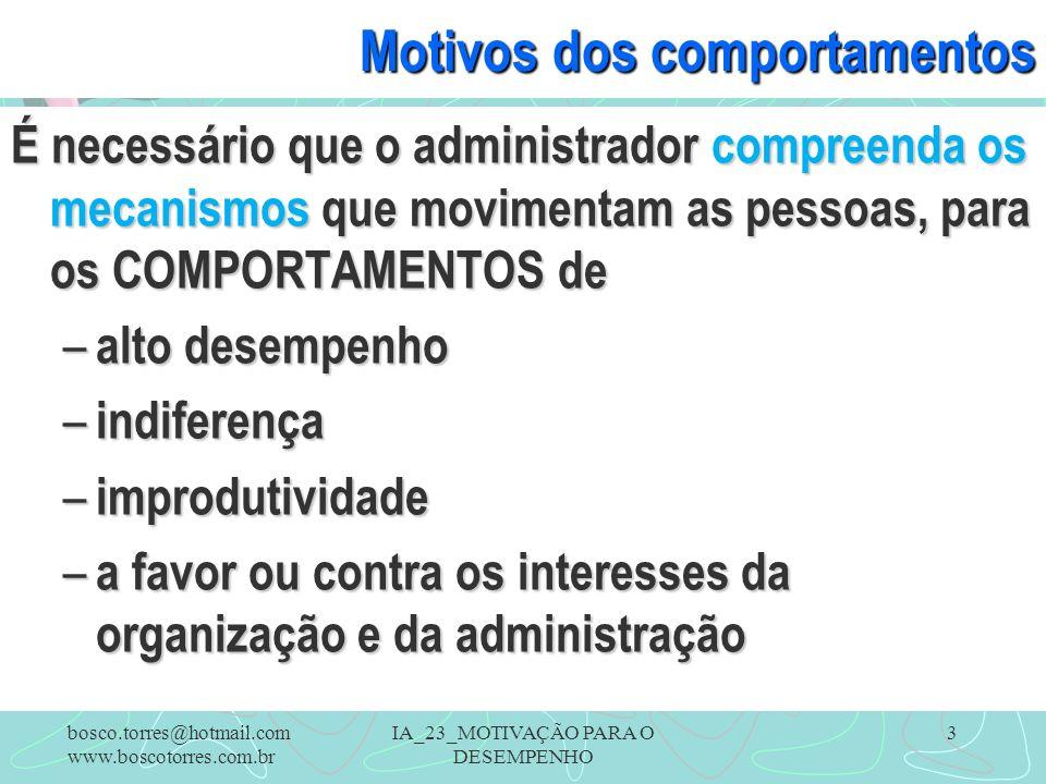 IA_23_MOTIVAÇÃO PARA O DESEMPENHO 3 Motivos dos comportamentos É necessário que o administrador compreenda os mecanismos que movimentam as pessoas, pa