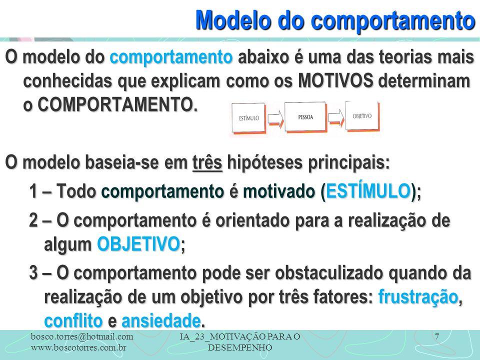7 Modelo do comportamento O modelo do comportamento abaixo é uma das teorias mais conhecidas que explicam como os MOTIVOS determinam o COMPORTAMENTO.