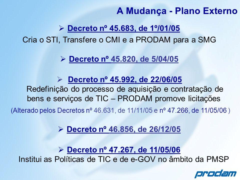 A Mudança - Plano Externo Decreto nº 45.683, de 1º/01/05 Cria o STI, Transfere o CMI e a PRODAM para a SMG Decreto nº 45.820, de 5/04/05 Decreto nº 45