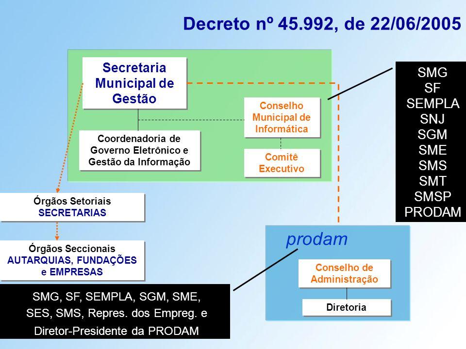 Decreto nº 45.992, de 22/06/2005 Secretaria Municipal de Gestão Conselho Municipal de Informática Coordenadoria de Governo Eletrônico e Gestão da Info