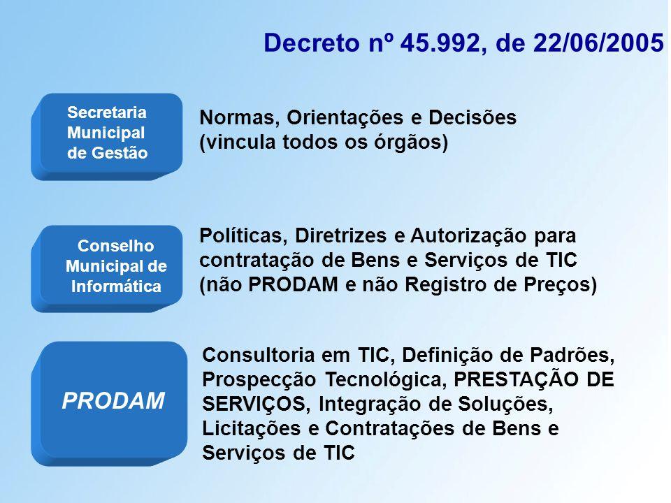 Decreto nº 45.992, de 22/06/2005 Normas, Orientações e Decisões (vincula todos os órgãos) Políticas, Diretrizes e Autorização para contratação de Bens