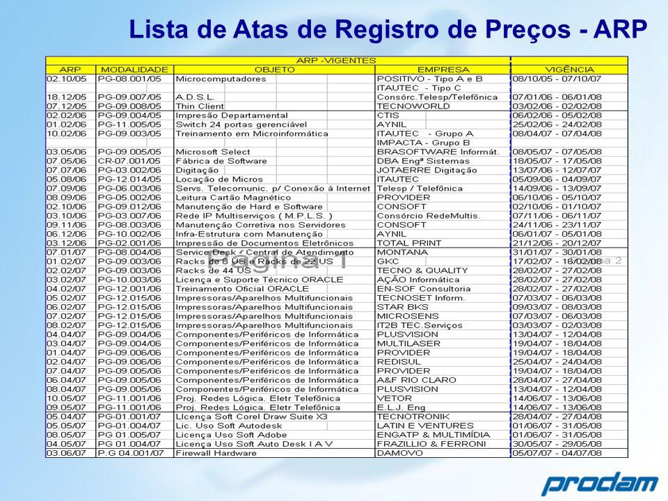 Lista de Atas de Registro de Preços - ARP