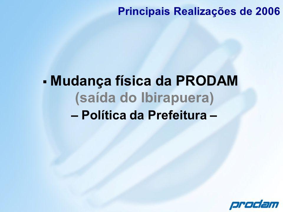 Principais Realizações de 2006 Mudança física da PRODAM (saída do Ibirapuera) – Política da Prefeitura –