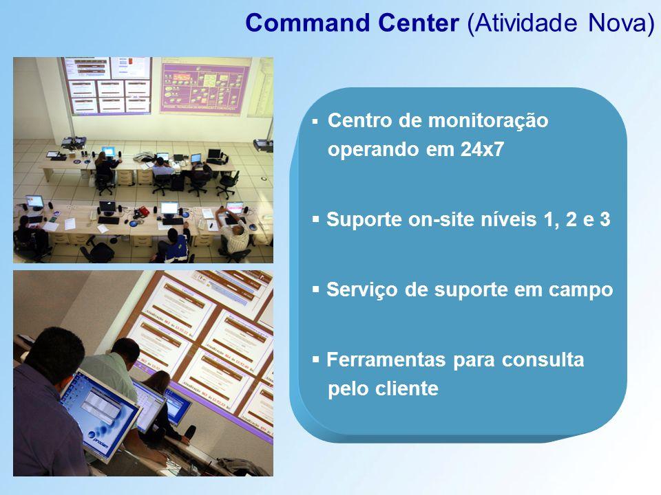 Command Center (Atividade Nova) Centro de monitoração operando em 24x7 Suporte on-site níveis 1, 2 e 3 Serviço de suporte em campo Ferramentas para co