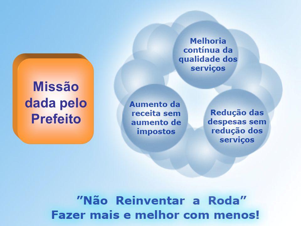 1ª Transformação – Data Center – Ibirapuera