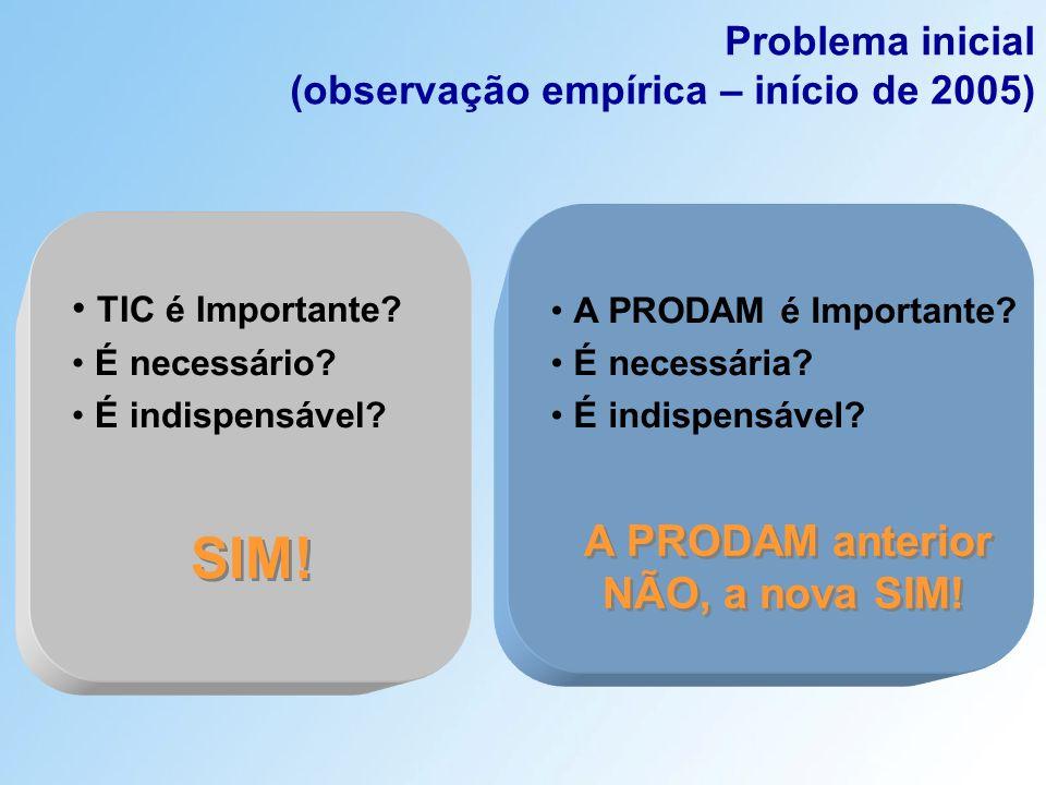 Problema inicial (observação empírica – início de 2005) TIC é Importante? É necessário? É indispensável? SIM! A PRODAM anterior NÃO, a nova SIM! A PRO