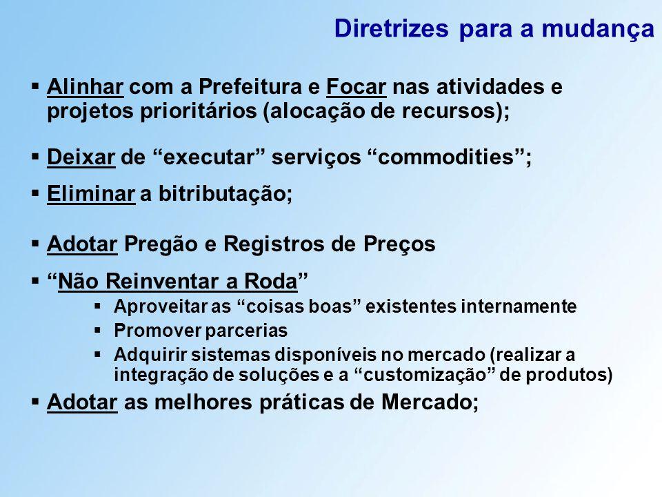 Mudança do Modelo de Contratação da prodam Aproximar a Empresa do Cliente