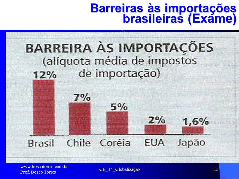 CE_14_Globalização13 Barreiras às importações brasileiras (Exame). www.boscotorres.com.br Prof. Bosco Torres