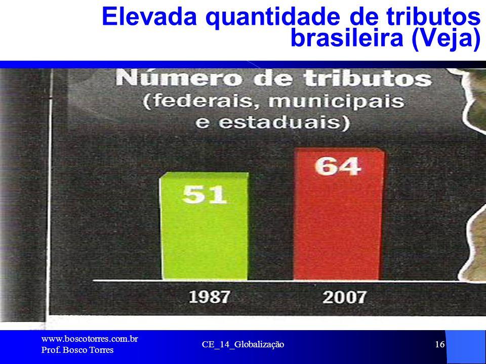 CE_14_Globalização16 Elevada quantidade de tributos brasileira (Veja). www.boscotorres.com.br Prof. Bosco Torres