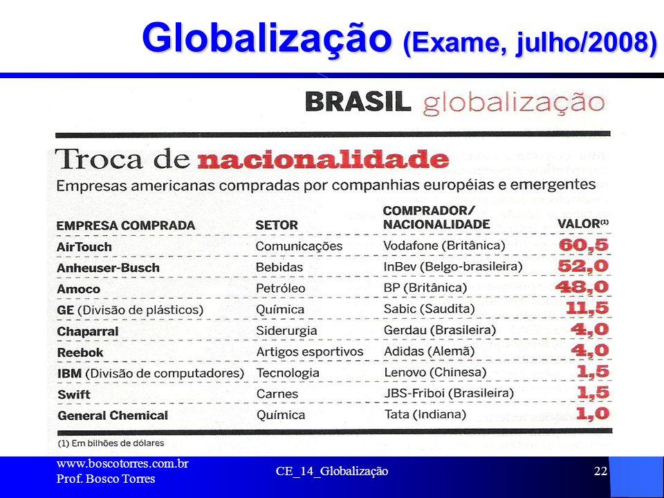 Globalização (Exame, julho/2008).. www.boscotorres.com.br Prof. Bosco Torres CE_14_Globalização22