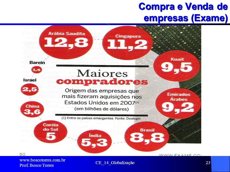 Compra e Venda de empresas (Exame). www.boscotorres.com.br Prof. Bosco Torres CE_14_Globalização23