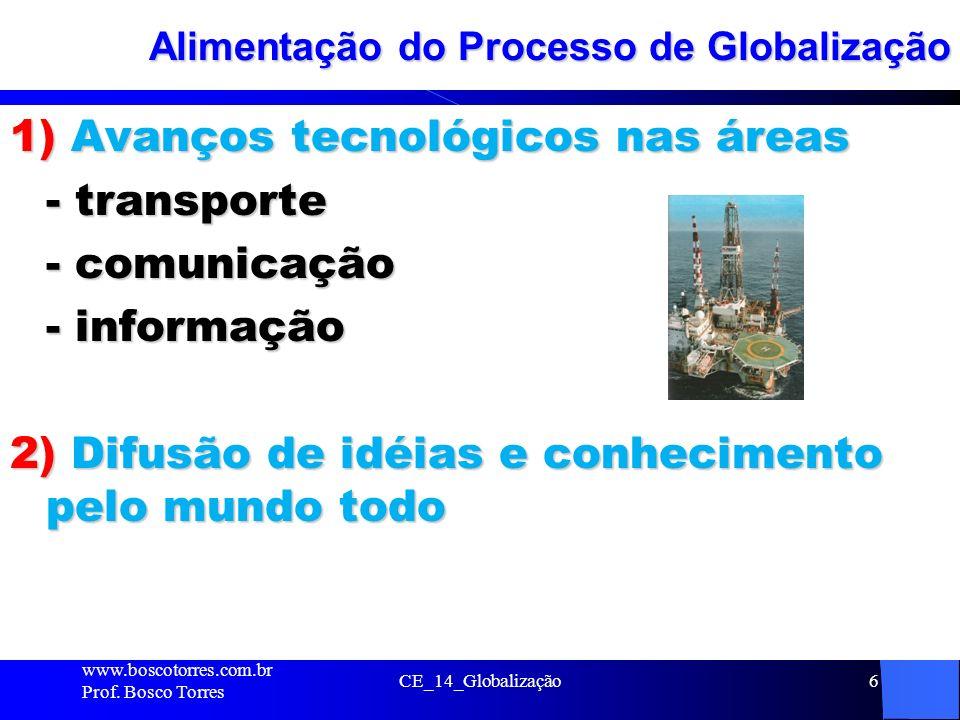 CE_14_Globalização6 Alimentação do Processo de Globalização 1) Avanços tecnológicos nas áreas - transporte - comunicação - informação 2) Difusão de id