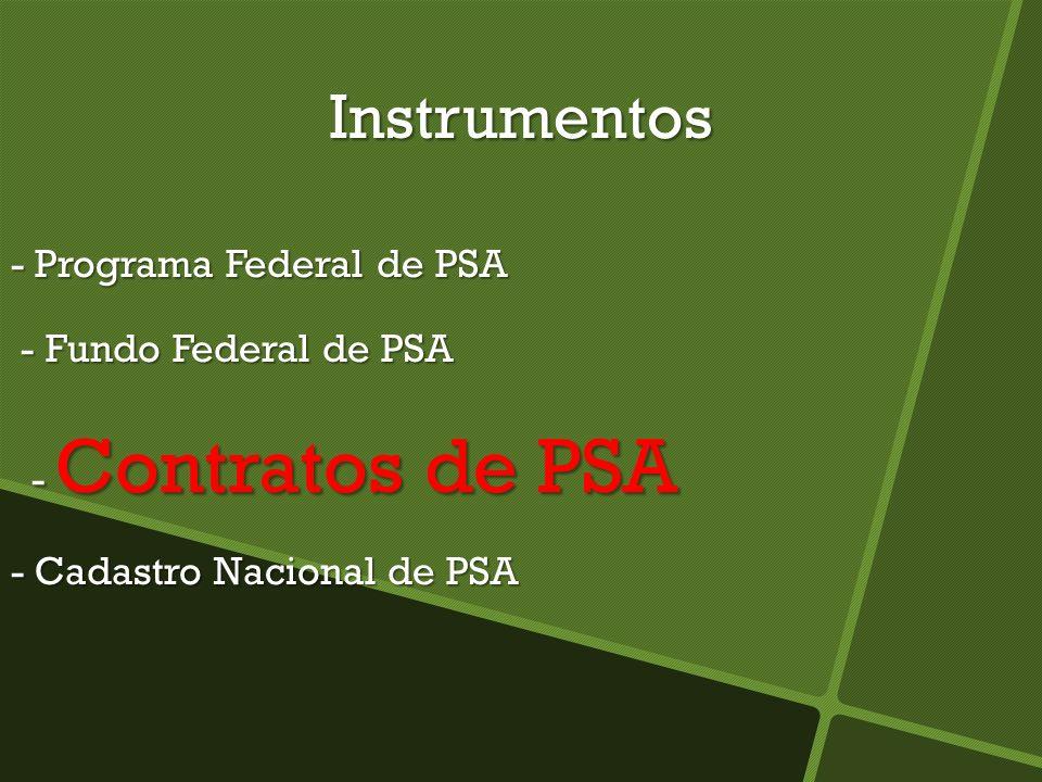 Instrumentos - Programa Federal de PSA - Fundo Federal de PSA - Fundo Federal de PSA - Contratos de PSA - Contratos de PSA - Cadastro Nacional de PSA
