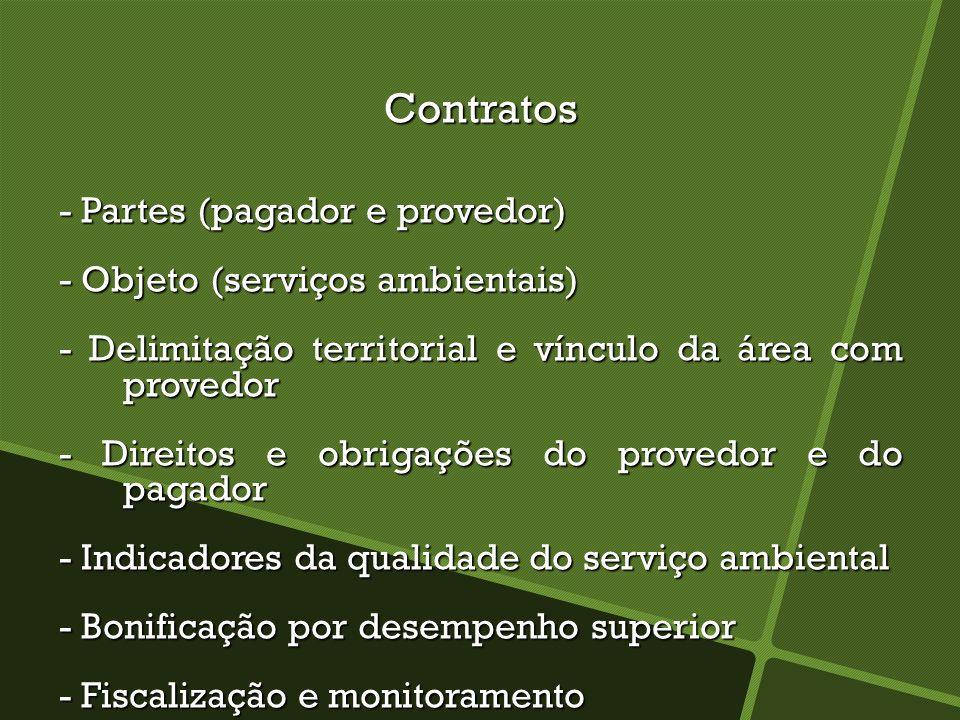 Contratos - Partes (pagador e provedor) - Objeto (serviços ambientais) - Delimitação territorial e vínculo da área com provedor - Direitos e obrigações do provedor e do pagador - Indicadores da qualidade do serviço ambiental - Bonificação por desempenho superior - Fiscalização e monitoramento