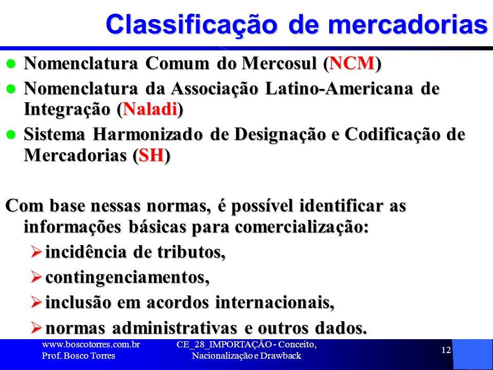 CE_28_IMPORTAÇÃO - Conceito, Nacionalização e Drawback 12 Classificação de mercadorias Nomenclatura Comum do Mercosul (NCM) Nomenclatura Comum do Merc