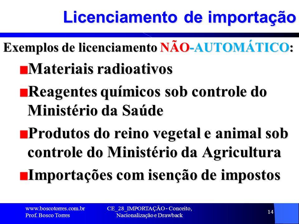 CE_28_IMPORTAÇÃO - Conceito, Nacionalização e Drawback 14 Licenciamento de importação Exemplos de licenciamento NÃO-AUTOMÁTICO: Materiais radioativos