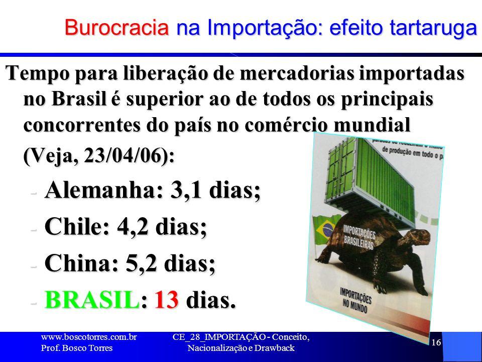 Burocracia na Importação: efeito tartaruga Tempo para liberação de mercadorias importadas no Brasil é superior ao de todos os principais concorrentes