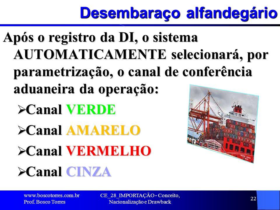 CE_28_IMPORTAÇÃO - Conceito, Nacionalização e Drawback 22 Desembaraço alfandegário Após o registro da DI, o sistema AUTOMATICAMENTE selecionará, por p