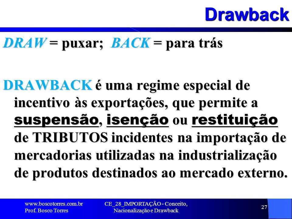 CE_28_IMPORTAÇÃO - Conceito, Nacionalização e Drawback 27Drawback DRAW = puxar; BACK = para trás DRAWBACK é uma regime especial de incentivo às export