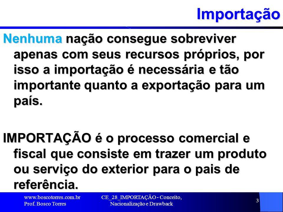 CE_28_IMPORTAÇÃO - Conceito, Nacionalização e Drawback 3Importação Nenhuma nação consegue sobreviver apenas com seus recursos próprios, por isso a imp