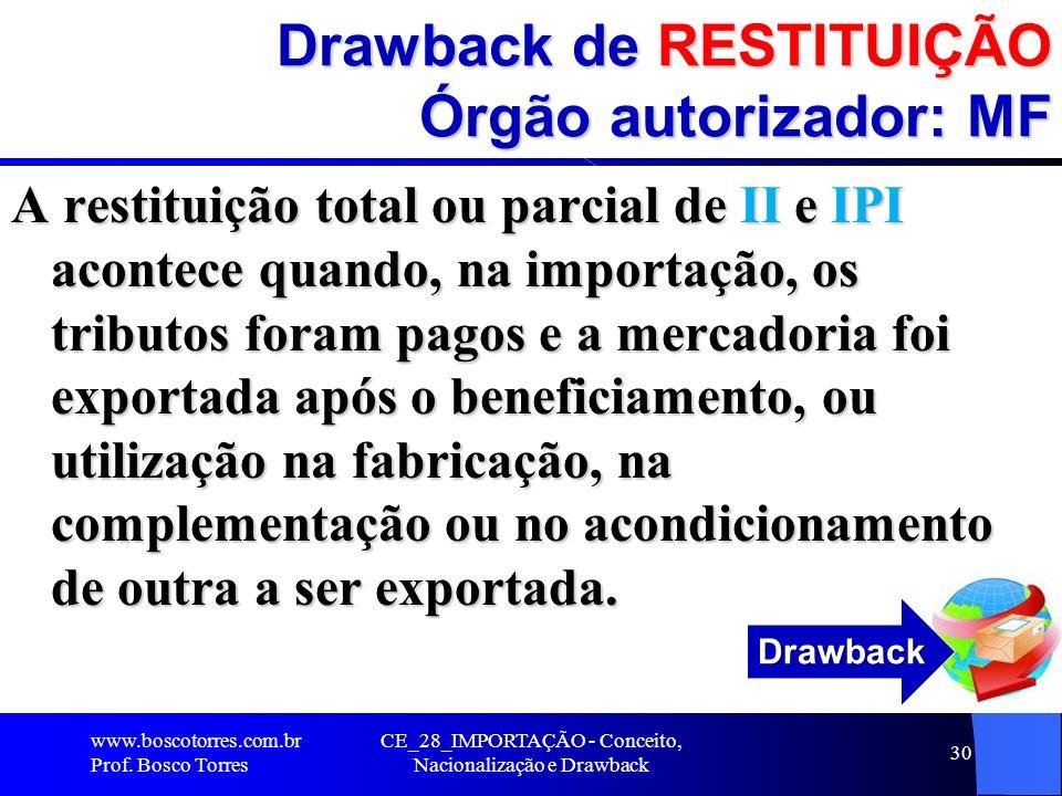 CE_28_IMPORTAÇÃO - Conceito, Nacionalização e Drawback 30 Drawback de RESTITUIÇÃO Órgão autorizador: MF A restituição total ou parcial de II e IPI aco
