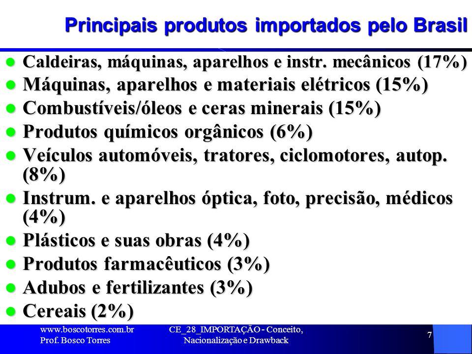 CE_28_IMPORTAÇÃO - Conceito, Nacionalização e Drawback 7 Principais produtos importados pelo Brasil Caldeiras, máquinas, aparelhos e instr. mecânicos