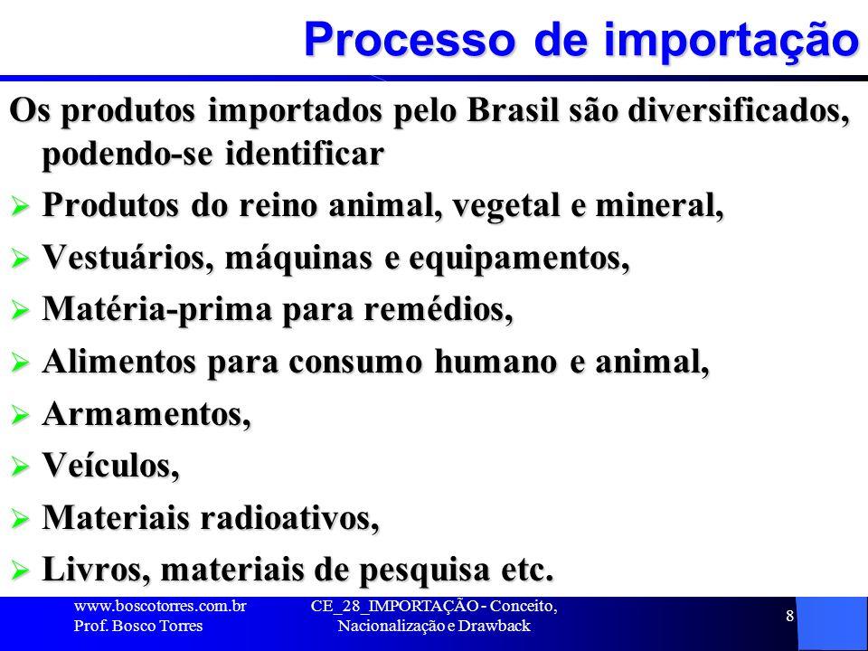 CE_28_IMPORTAÇÃO - Conceito, Nacionalização e Drawback 8 Processo de importação Os produtos importados pelo Brasil são diversificados, podendo-se iden