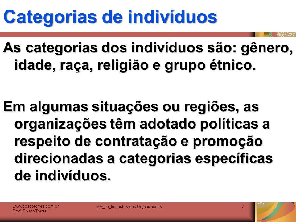 Categorias de indivíduos As categorias dos indivíduos são: gênero, idade, raça, religião e grupo étnico. Em algumas situações ou regiões, as organizaç