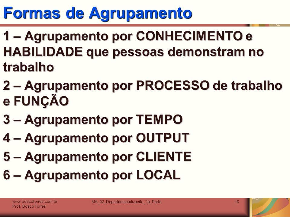 Formas de Agrupamento 1 – Agrupamento por CONHECIMENTO e HABILIDADE que pessoas demonstram no trabalho 2 – Agrupamento por PROCESSO de trabalho e FUNÇÃO 3 – Agrupamento por TEMPO 4 – Agrupamento por OUTPUT 5 – Agrupamento por CLIENTE 6 – Agrupamento por LOCAL www.boscotorres.com.br Prof.