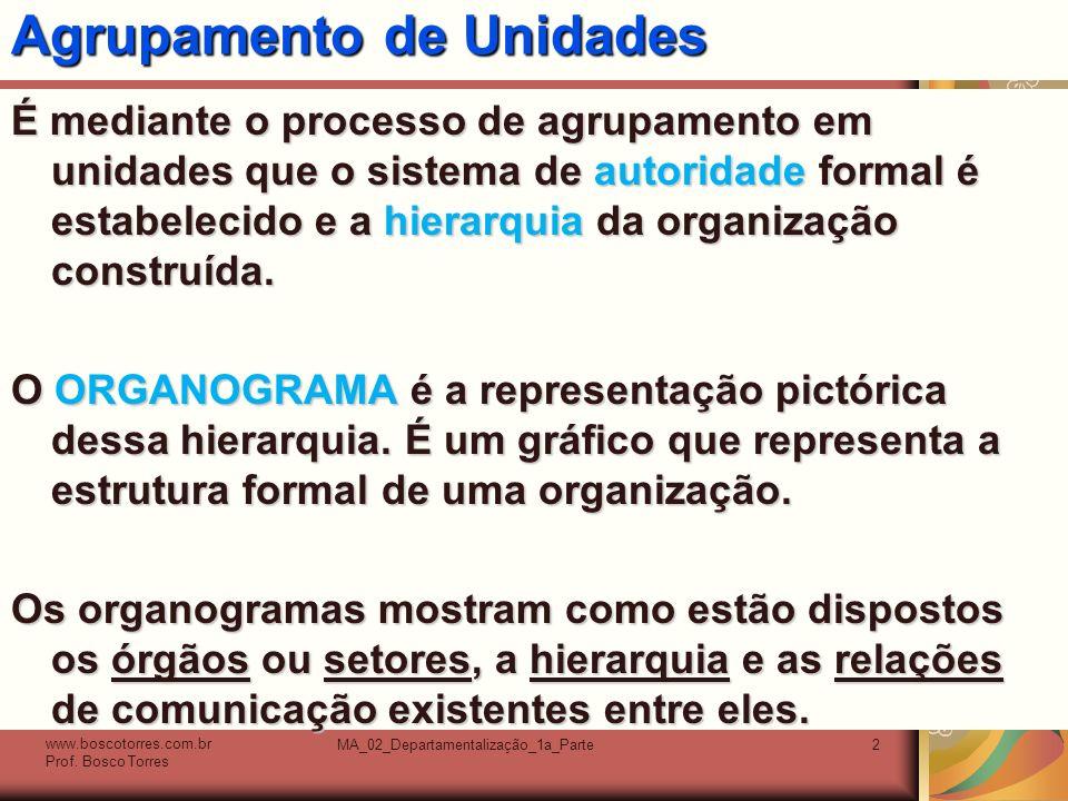 Órgãos ou Departamentos Os órgãos ou departamentos são unidades administrativas com funções bem definidas.