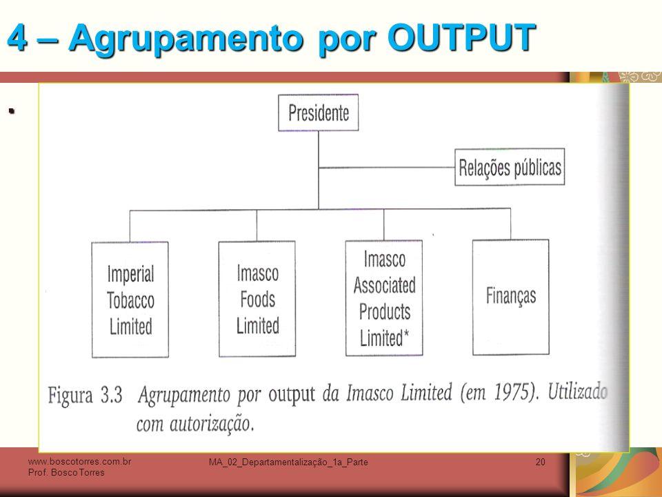 MA_02_Departamentalização_1a_Parte20 4 – Agrupamento por OUTPUT.