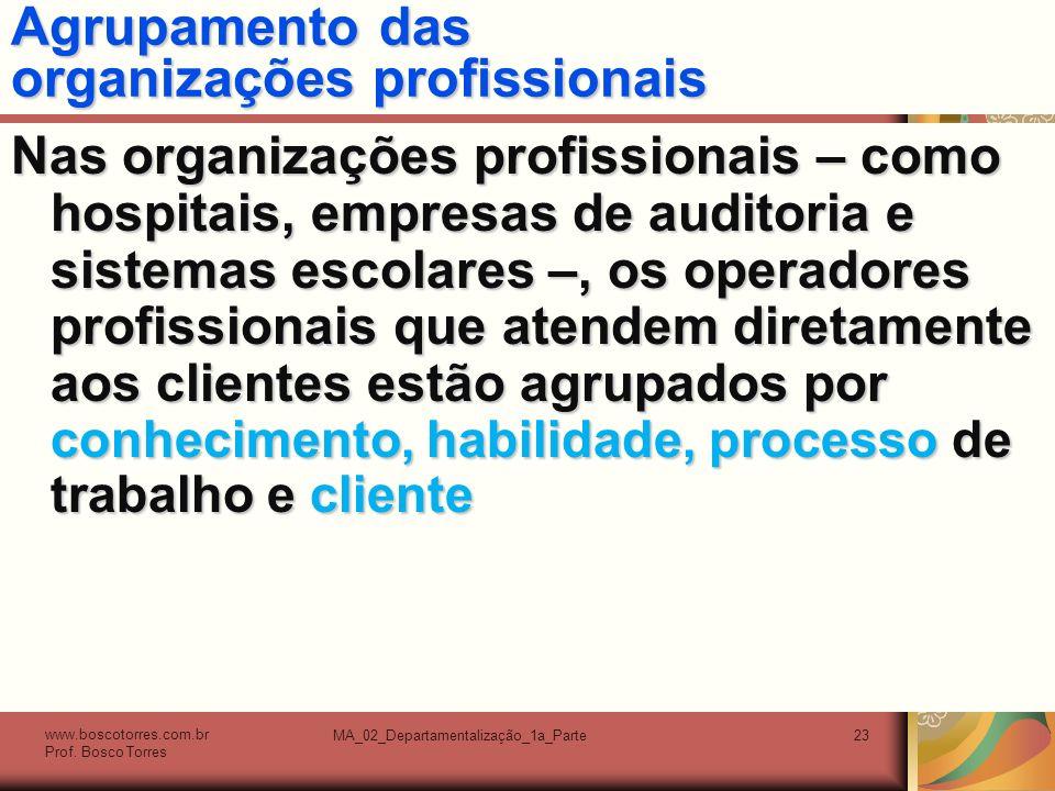 MA_02_Departamentalização_1a_Parte24 Condensação das formas de agrupamento Todas as bases de agrupamento podem ser condensadas em apenas duas bases essenciais: 1a – o agrupamento por MERCADO (produto, cliente e local); 2a – o agrupamento FUNCIONAL (conhecimento, habilidade, processo de trabalho e função).