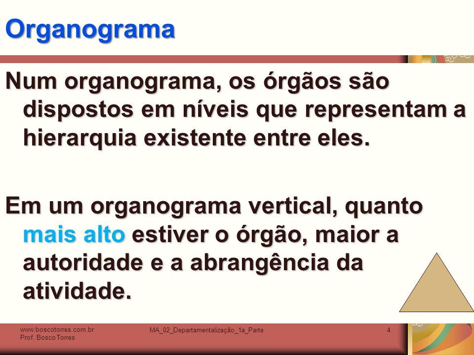 Organograma Num organograma, os órgãos são dispostos em níveis que representam a hierarquia existente entre eles.