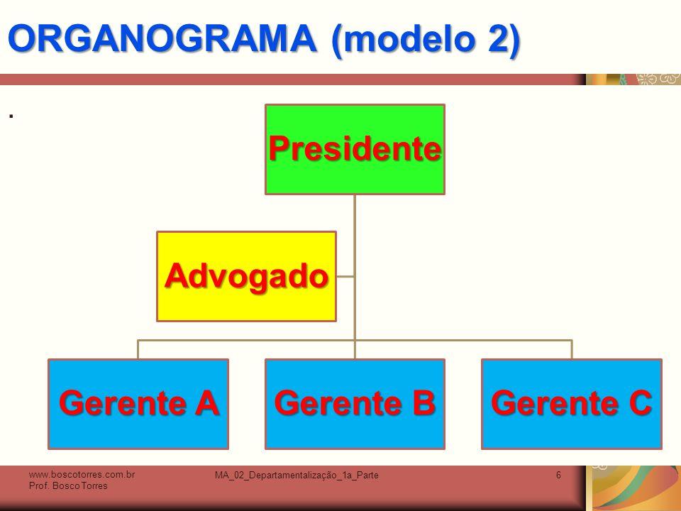 ORGANOGRAMA (modelo 2).
