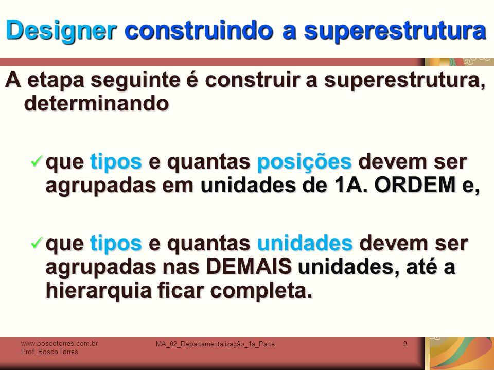 MA_02_Departamentalização_1a_Parte9 Designer construindo a superestrutura A etapa seguinte é construir a superestrutura, determinando que tipos e quantas posições devem ser agrupadas em unidades de 1A.