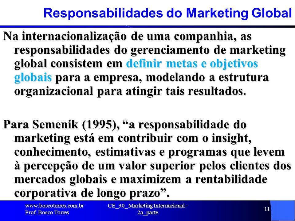 CE_30_ Marketing Internacional - 2a_parte 11 Responsabilidades do Marketing Global Na internacionalização de uma companhia, as responsabilidades do ge