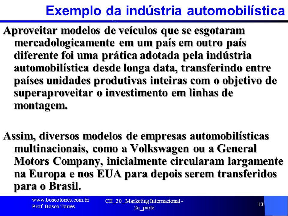 CE_30_ Marketing Internacional - 2a_parte 13 Exemplo da indústria automobilística Aproveitar modelos de veículos que se esgotaram mercadologicamente e
