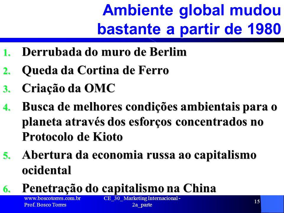 CE_30_ Marketing Internacional - 2a_parte 15 Ambiente global mudou bastante a partir de 1980 1. Derrubada do muro de Berlim 2. Queda da Cortina de Fer