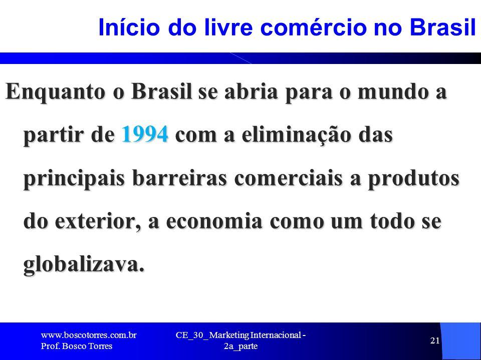 CE_30_ Marketing Internacional - 2a_parte 21 Início do livre comércio no Brasil Enquanto o Brasil se abria para o mundo a partir de 1994 com a elimina