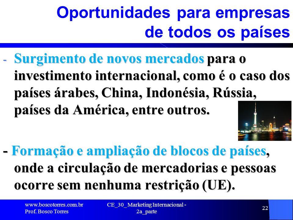 CE_30_ Marketing Internacional - 2a_parte 22 Oportunidades para empresas de todos os países - Surgimento de novos mercados para o investimento interna