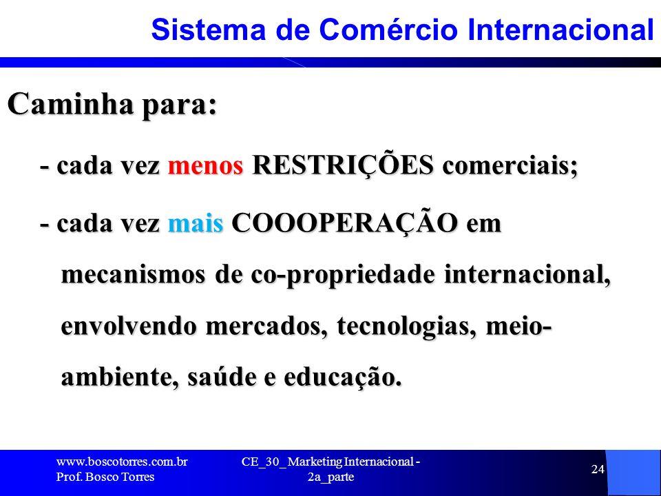 CE_30_ Marketing Internacional - 2a_parte 24 Sistema de Comércio Internacional Caminha para: - cada vez menos RESTRIÇÕES comerciais; - cada vez mais C