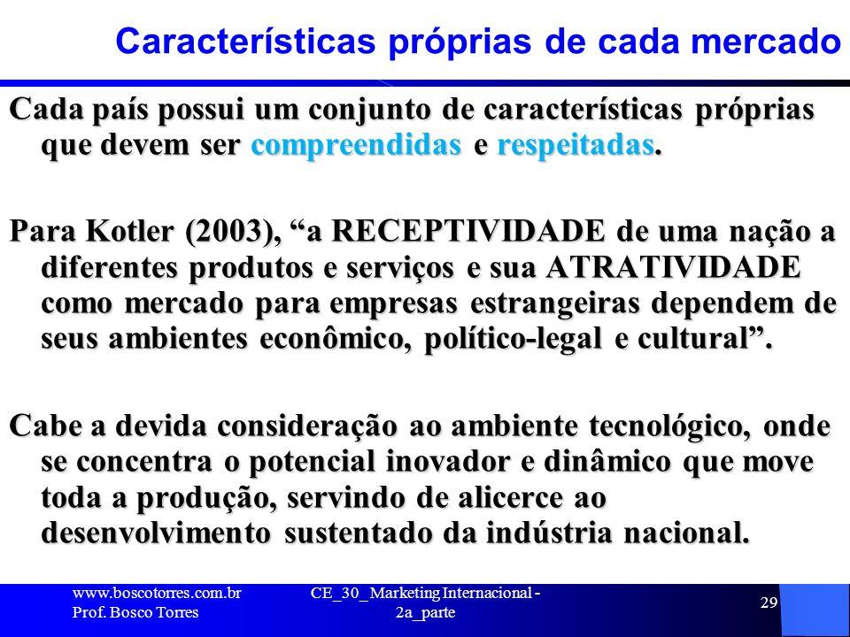 CE_30_ Marketing Internacional - 2a_parte 29 Características próprias de cada mercado Cada país possui um conjunto de características próprias que dev