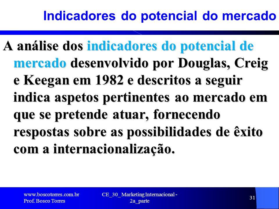 CE_30_ Marketing Internacional - 2a_parte 31 Indicadores do potencial do mercado A análise dos indicadores do potencial de mercado desenvolvido por Do