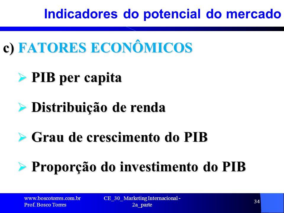 CE_30_ Marketing Internacional - 2a_parte 34 Indicadores do potencial do mercado c) FATORES ECONÔMICOS PIB per capita PIB per capita Distribuição de r